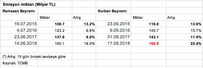 Ekran Resmi 2018-08-25 23.48.58