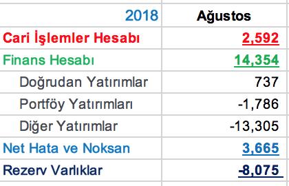 Ekran Resmi 2018-10-14 18.56.30