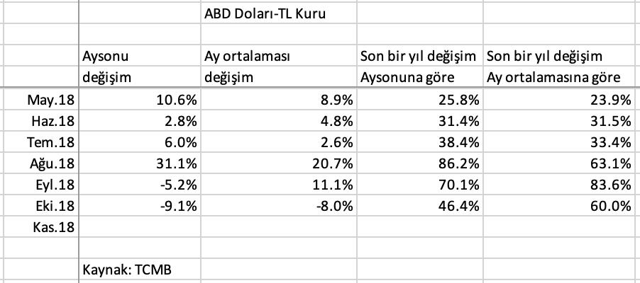 Ekran Resmi 2018-11-05 13.25.49